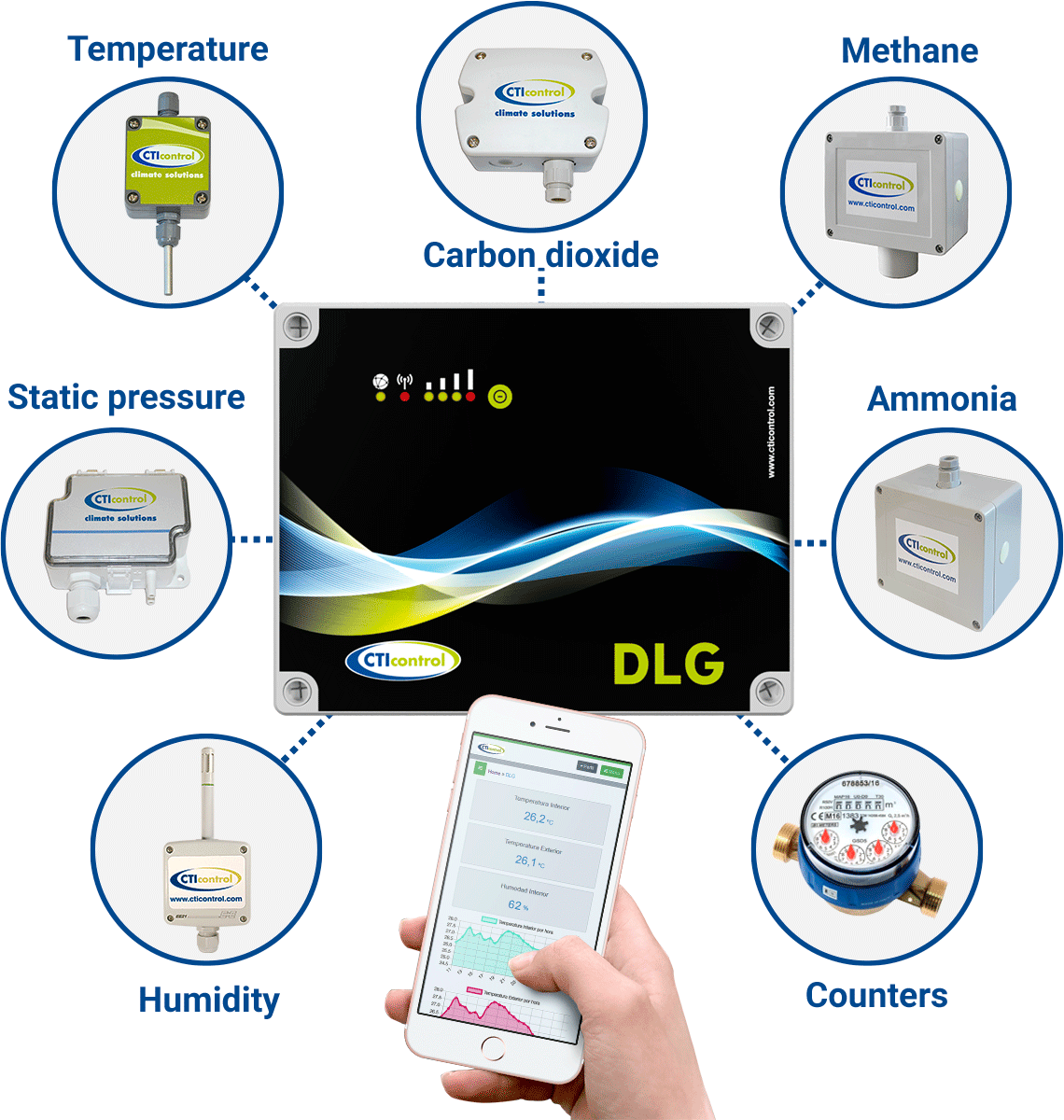 DLG-web-conjunto_ENG