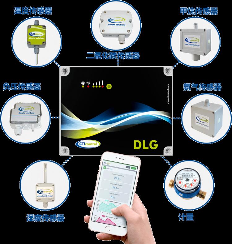 DLG-web-conjunto_CHN